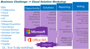 BusinessChallengeCloudSolutionWorkshop