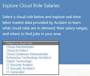 IT-Pro-Center-Explore-Cloud-Role-Salaries